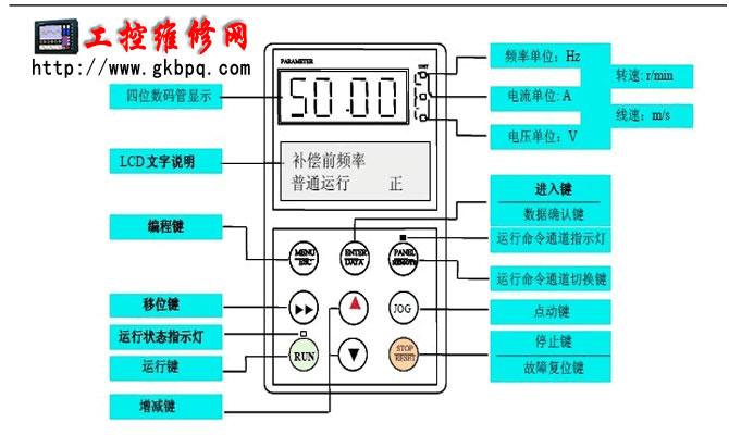 供应杭州艾默生emerson变频器维修,ev2000,ev3000变频器专修